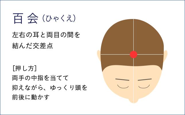 百会の位置は頭頂部